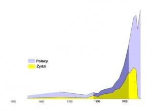 wielokulturowosc-statystyka